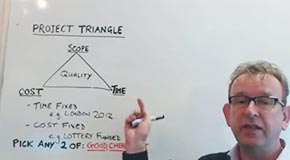 The project triangle